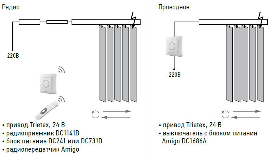 Схема автоматики вертикальных жалюзи